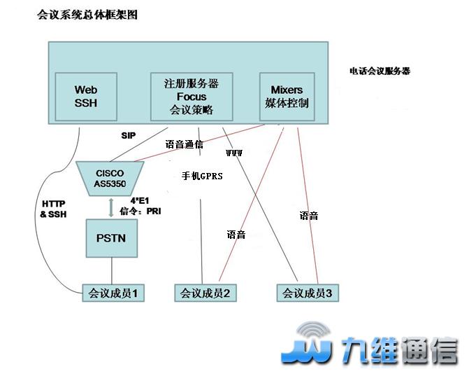 <m met-id=15 met-table=news met-field=keywords></m>
